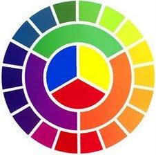 Pendidikan Seni Visual Warna