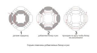 схема вязания чашки лифа размера крючком.