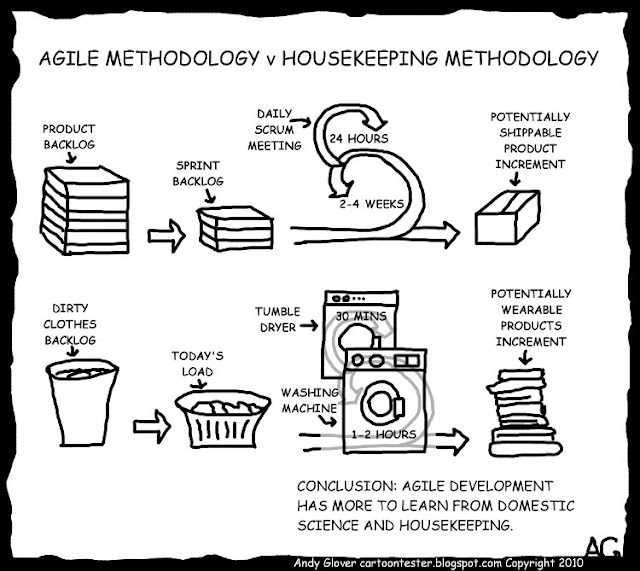 Agile v Traditional Housekeeping methods