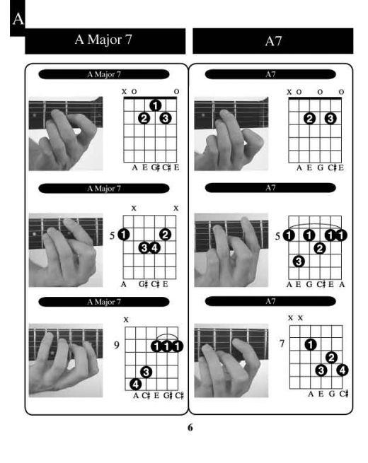 Chords – 12bar blues guitar.