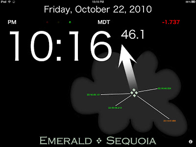 Atomic Timekeeping Podcast Episode 25 - IPad Edition The
