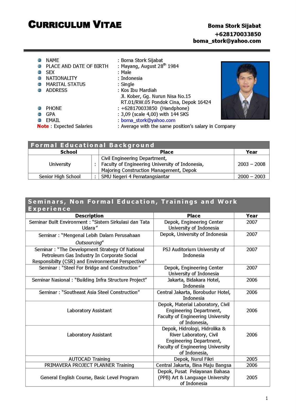 Contoh Job Application Letter And Curriculum Vitae