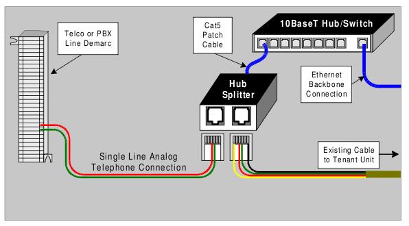 dry loop dsl wiring dsl wiring colors