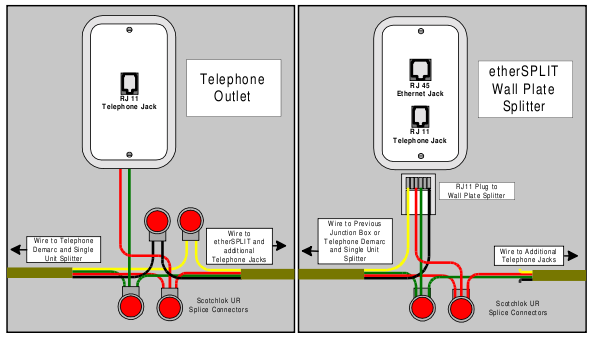 phone jack wiring color code old to new wire dsl splitter wiring diagram - somurich.com