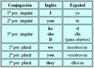 Que significa el verbo kick en ingles
