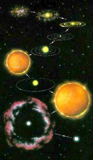 Fisica Y Astronomia Octubre 2010