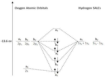 mo diagram for h2o the dancing        masters pre eminent molecule water  i   the dancing        masters pre eminent molecule water  i