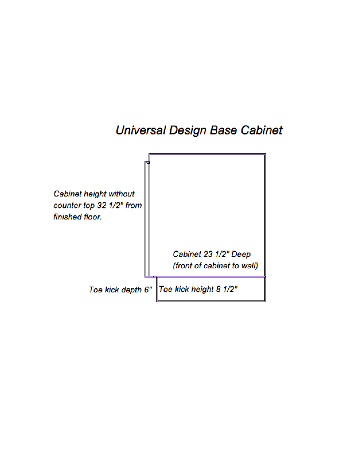 Universal Design Kitchen Cabinets Universal Design Ada Kitchen Cabinets What Are Accessible