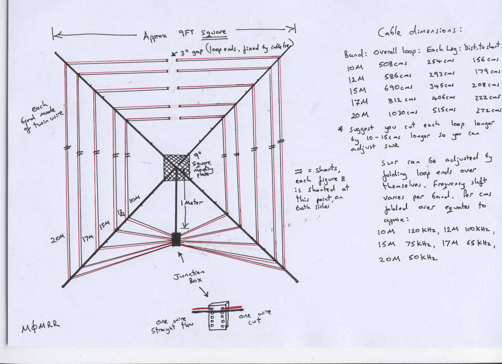 Antenna Plans That Dont Make Any Sense Page 4 Qrz Forums Gap An Wiring Diagram Http 2bpblogspotcom Zsfuwiwjvpo Scurg4d3 Pi Aaaaaaaabdo Hhxwq26z A0 S1600