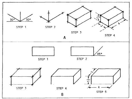 2011 S1-03 ADMT Blog: Isometric Projection Sketching