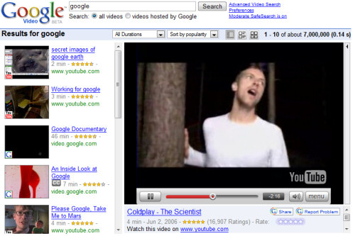 Google Group Video 47