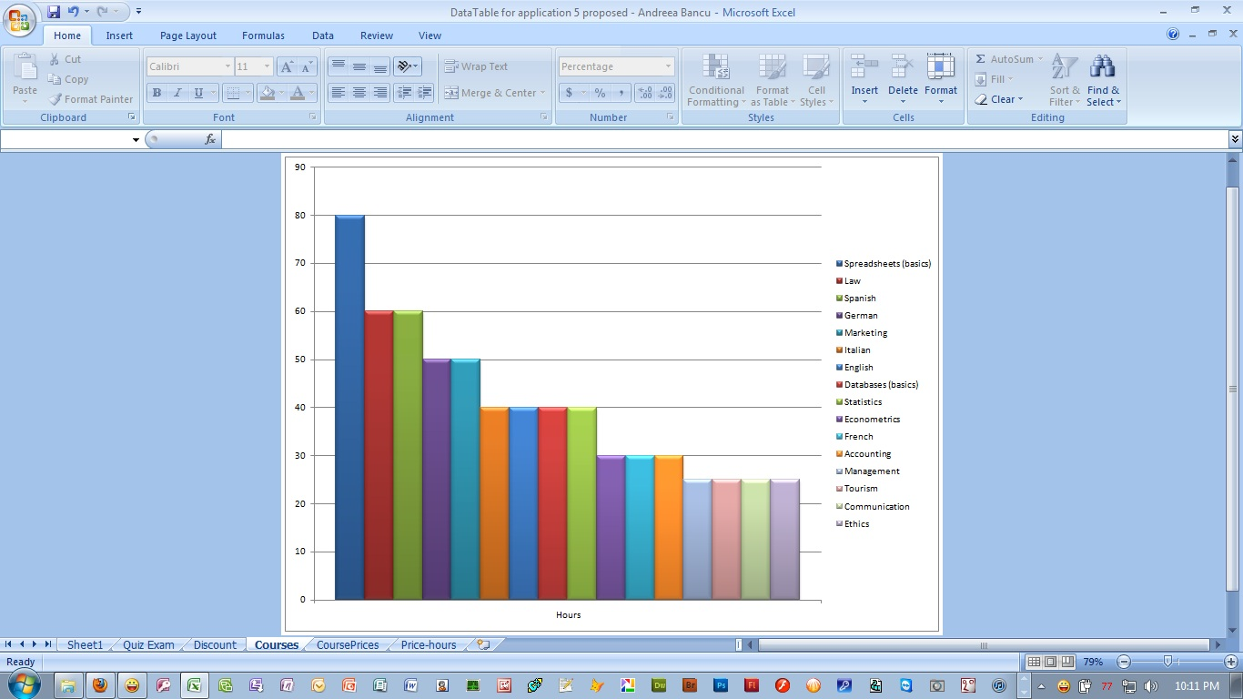 Economic Informatics Excel Practice File For Application 5