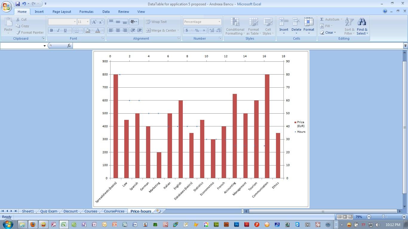 Economic Informatics November