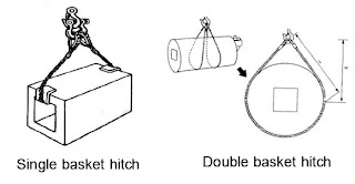 Rigging work: Rigging Hitches