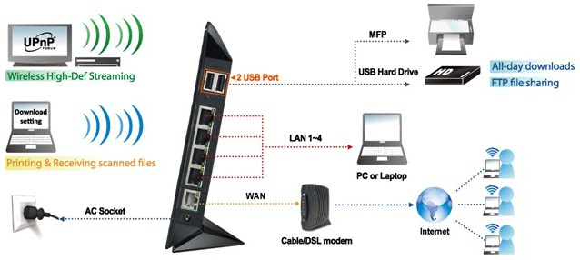 Forex utv 330+ usb 2.0 tv box driver