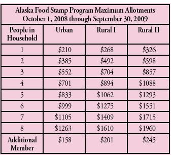 Income Maximum For Food Stamps In Tennessee