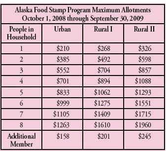 Food Stamp Income Chart Kansas