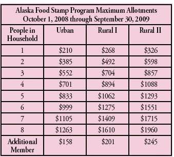 Apply For Food Stamps Online Alaska