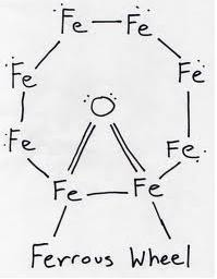 HOFBrINCl's Lab: Naming Compounds