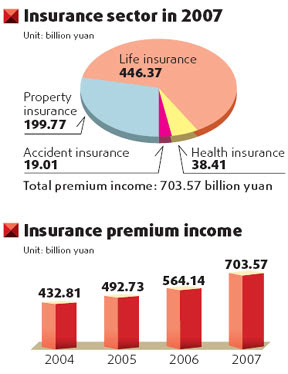 Country Financial Life Insurance