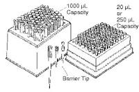 Cara Menggunakan Micropipet ~ Lansida