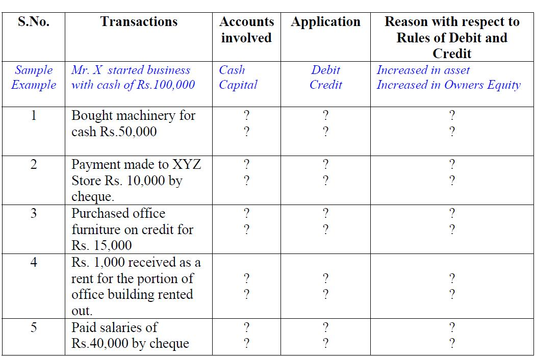 ART 101 Week 8 CheckPoint Sculpture Mediums and Process