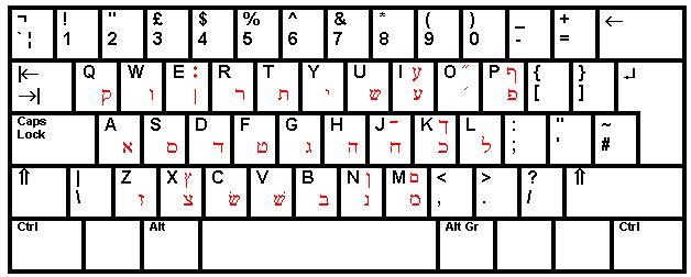 hebrew qwerty keyboard layout mac