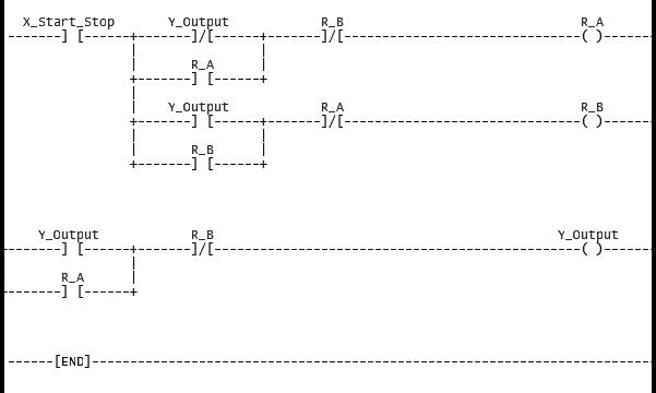 Fig 1 A Wiring Diagram And A Ladder Diagram Of A Threewire Control