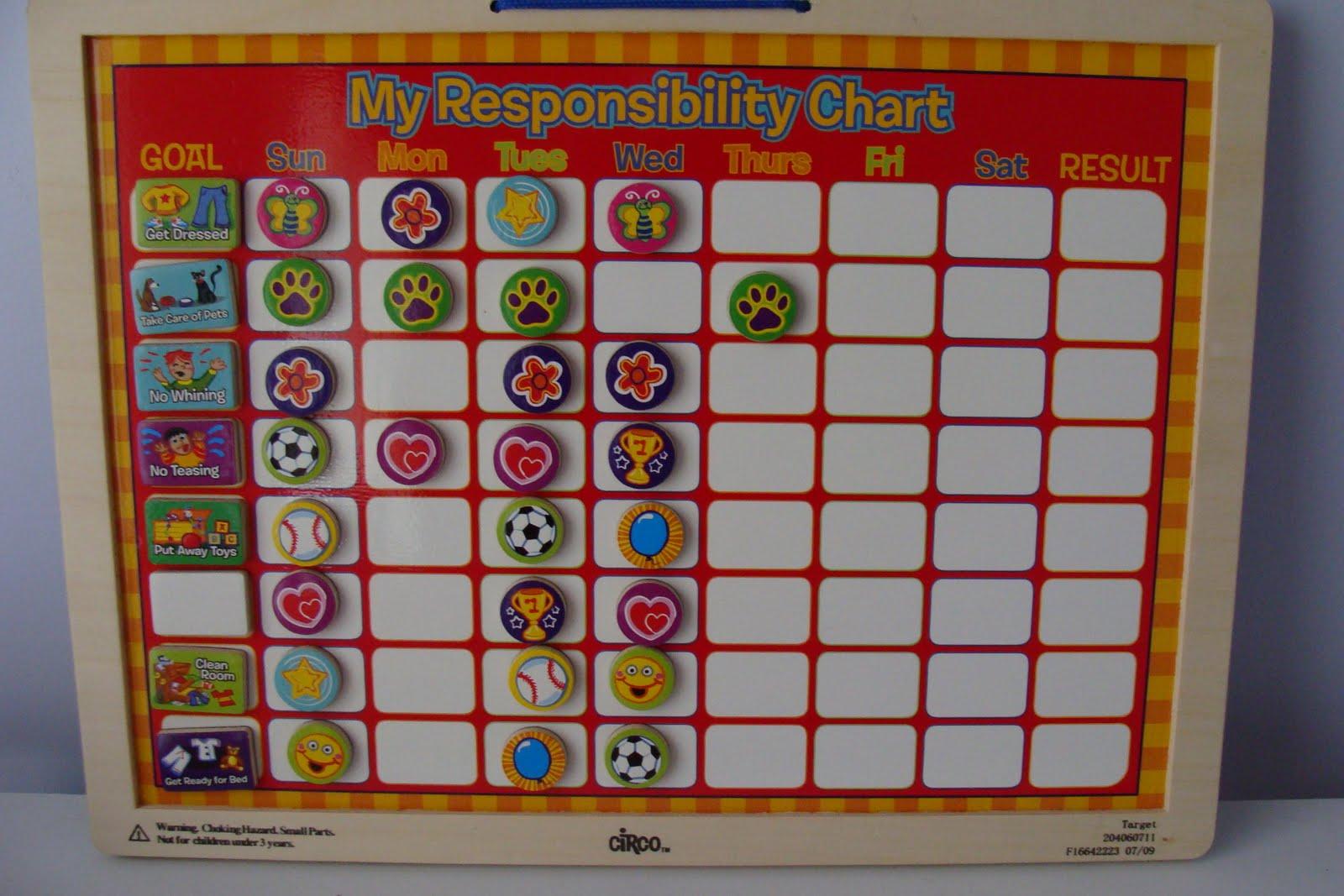 A Productive Endeavor Reward Chart