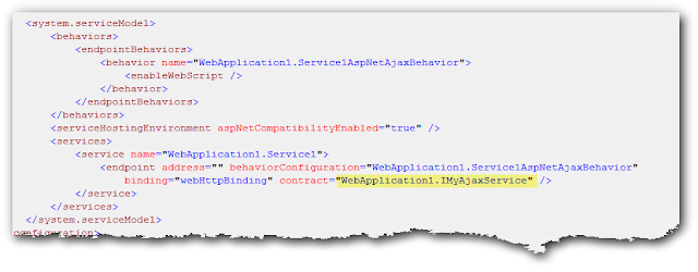 Emil's Wicked Cool Blog: Spring Net-enabled WCF Services