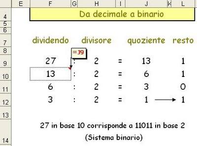 Sistemas binarios de compraventa de divisas