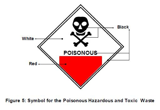 poisonous chemical symbolmbol