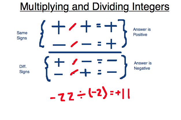 Pre School Worksheets free worksheets on subtraction of integers – Integer Rules Worksheet