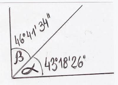Matemática y algo más...: 05/07/2009