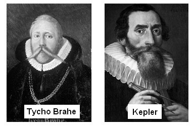 tycho brahe and johannes kepler relationship poems