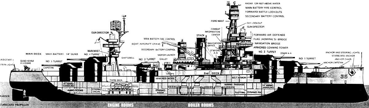 navy ship uss texas bb35 battleship cutaway picture. Black Bedroom Furniture Sets. Home Design Ideas