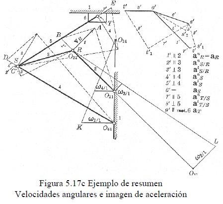 angular 2 write to pdf