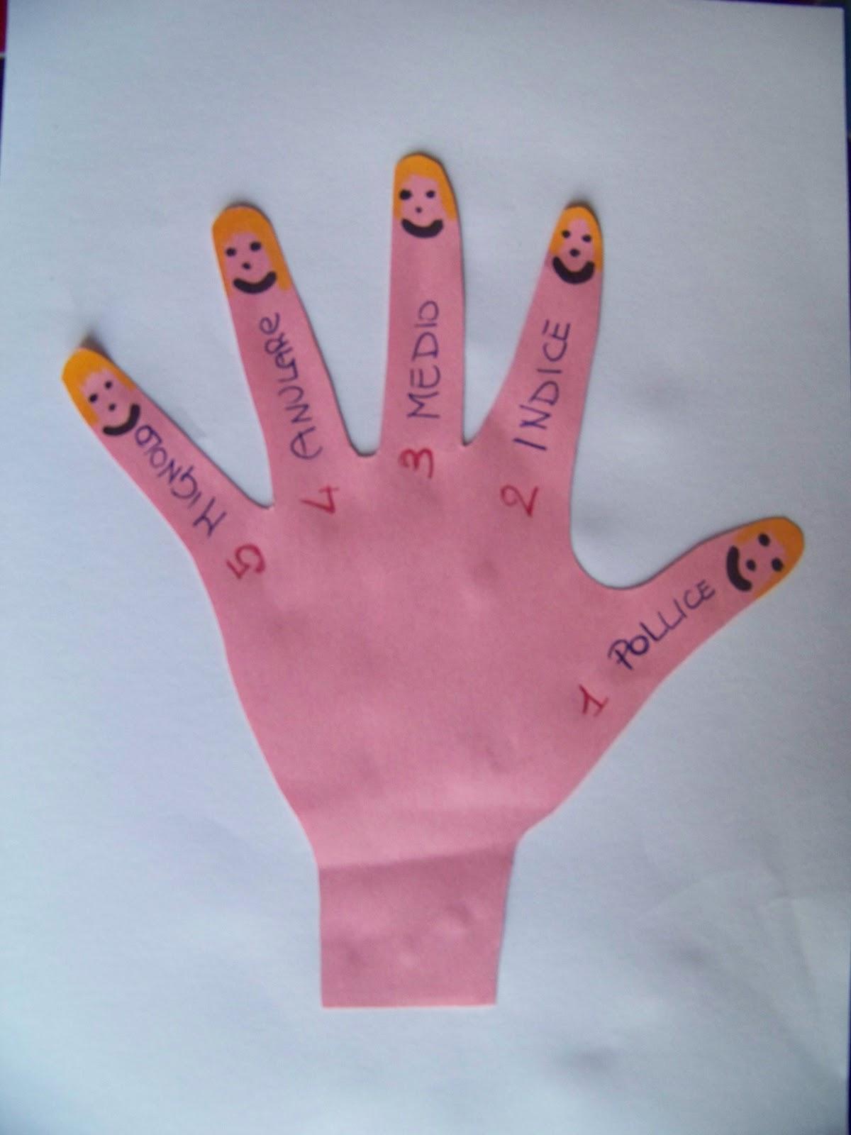 Eccezionale MammA GiochiaMo?: Imparare i nomi delle dita: lavoretti con la  RN03