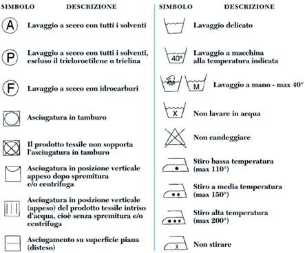 Simboli Etichetta Tessuti Www Unoimmagini Com