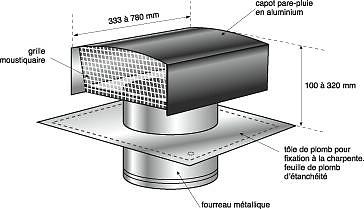 sortie vmc toiture noire rev tements modernes du toit. Black Bedroom Furniture Sets. Home Design Ideas