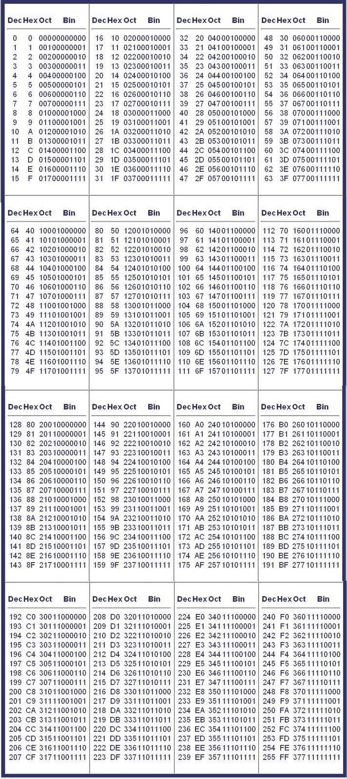 trading con sistema binario ejemplos de curriculum