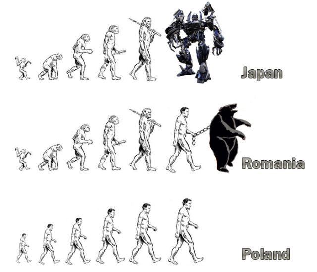 A evolução humana ao redor do mundo