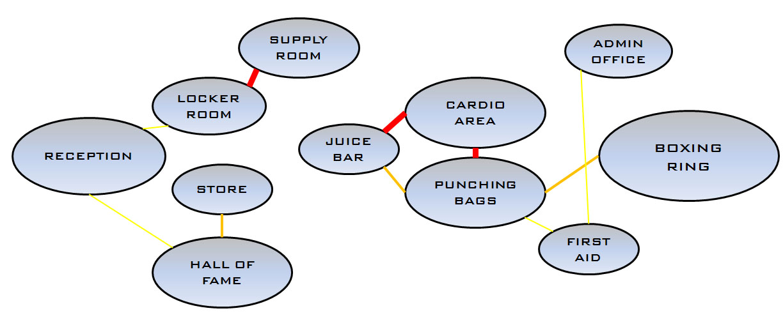 Diagram Mcclellan Gym Diagram Full Version Hd Quality Gym Diagram Bmetaldiagrams Arcachon Pratique Fr