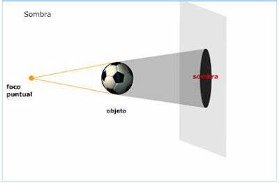 Ciencias Naturales Física Fís Ii óptica