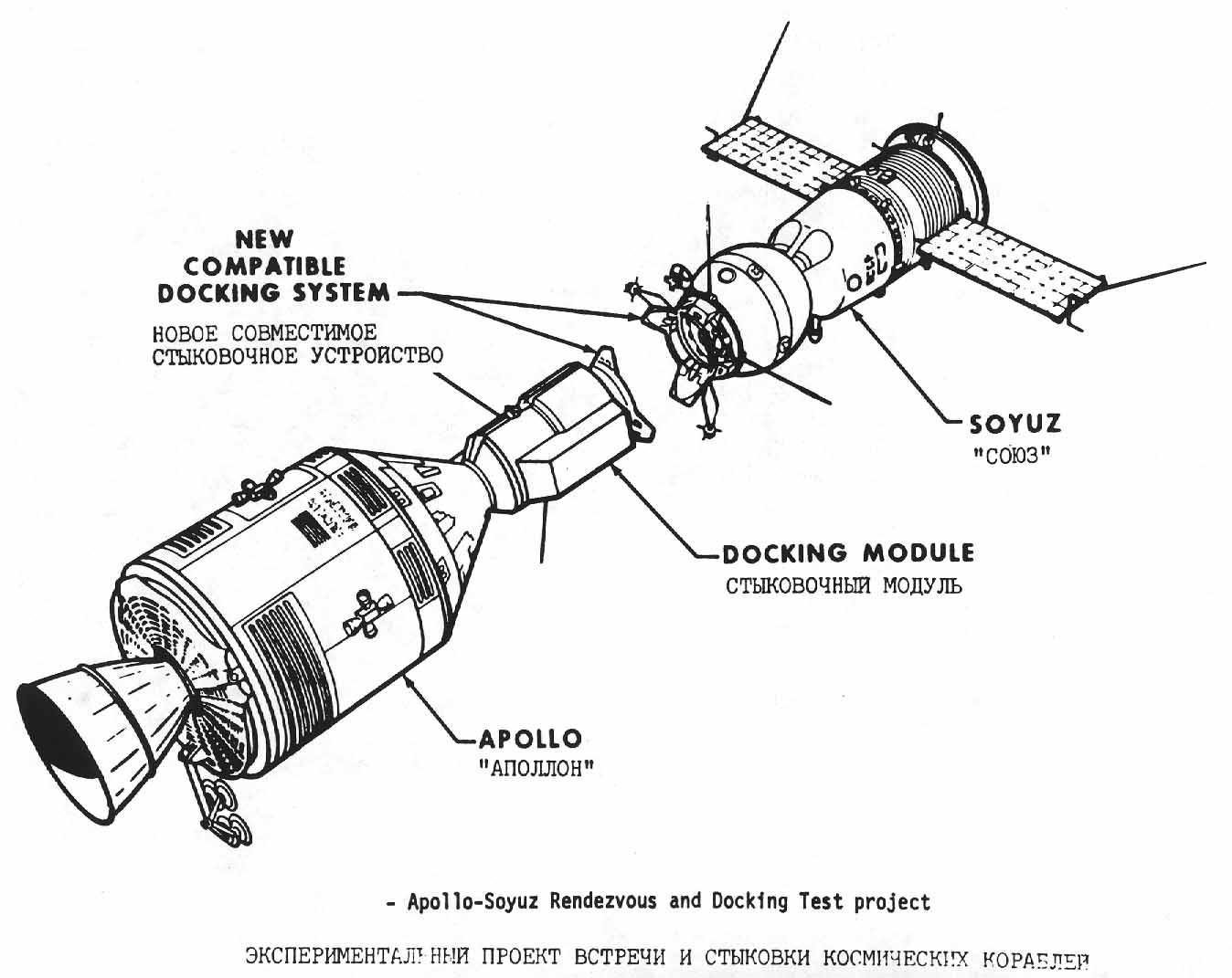 El Encuentro Apolo Soyuz Una Cita De Altura