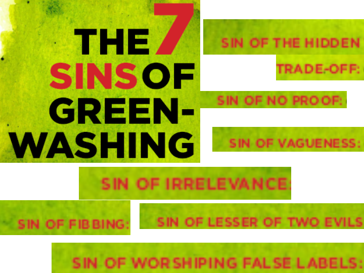 Newenergynews All About Greenwashing
