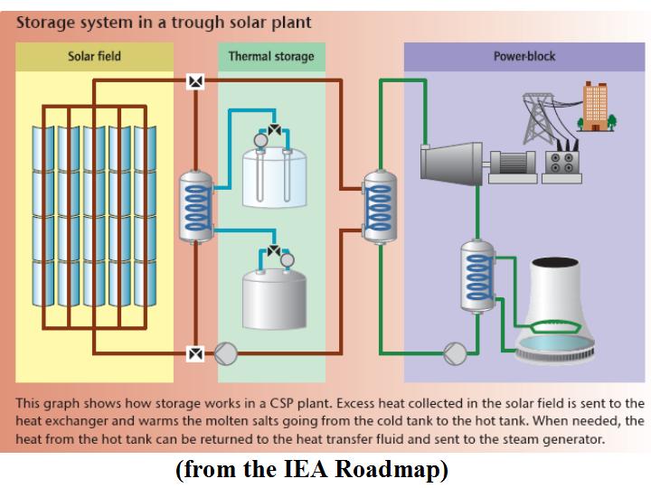 Solar Millennium Anleihe