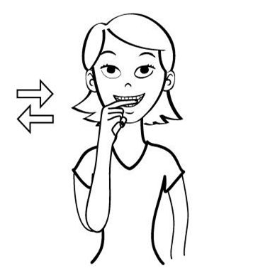 2020 Baby Teeth Chart - Fillable, Printable PDF & Forms ...   Sign Language For Baby Teeth
