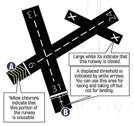 A Beginner's Guide to Aviation: Runway Markings