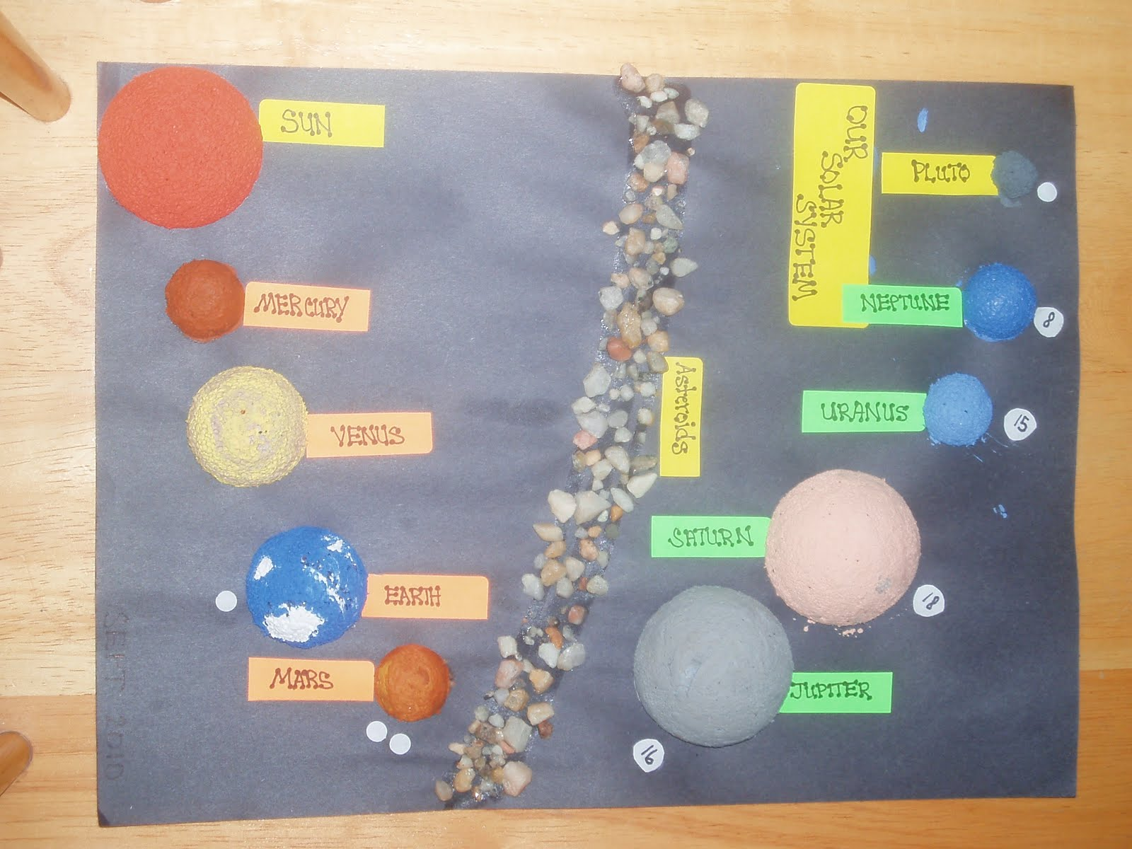 planets of science fair project - photo #21